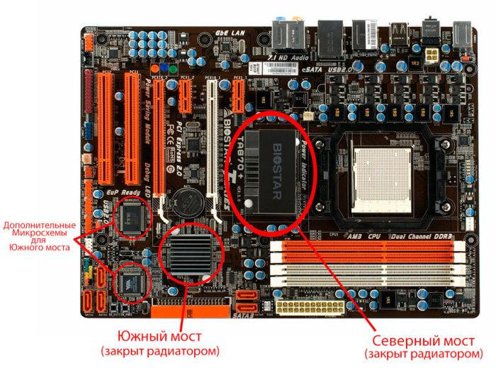 Chipset-delitsja-na-severnyj-most-i-juzhnyj-most-e1532816449789.jpg