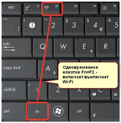 Odnovremennoe-nazhatie-FnF2-vklyuchaet-ili-vyiklyuchaet-Wi-Fi.png