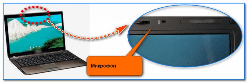 Gde-obyichno-raspolagaetsya-mikrofon-na-noutbuke-800x270.png