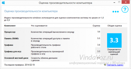 1395930885_ocenka_proizvoditelnosti_windows_5.png