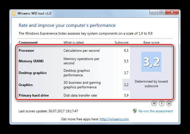 Rezultat-otsenki-indeksa-proizvoditelnosti-v-okne-programmyi-Winaero-WEI-tool-v-Windows-7.png