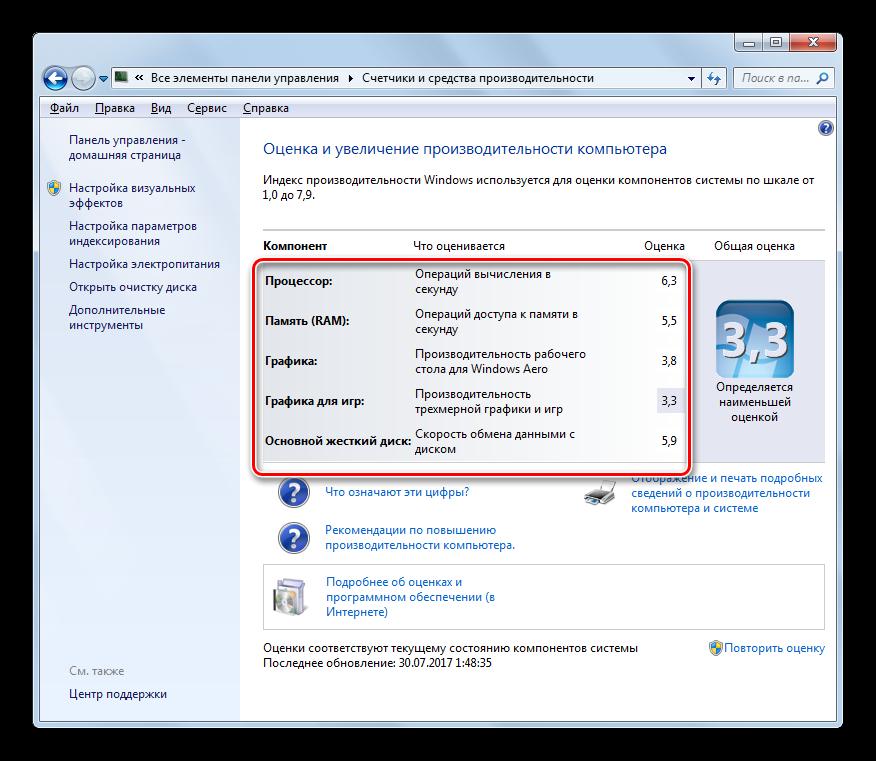 Okno-Otsenka-i-uvelichenie-proizvodietelnosti-kompyutera-v-Windows-7.png
