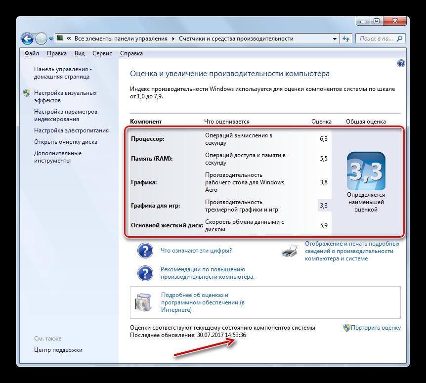 Dannyie-indeksa-proizvoditelnosti-obnovlenyi-cherez-Komandnuyu-stroku-v-okne-Otsenka-i-uvelichenie-proizvodietelnosti-kompyutera-v-Windows-7.png