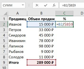 Расчет-процента-от-суммы-таблицы-в-Excel-1.jpg