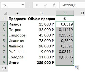 Протянуть-процент-от-суммы-всей-таблицы.jpg