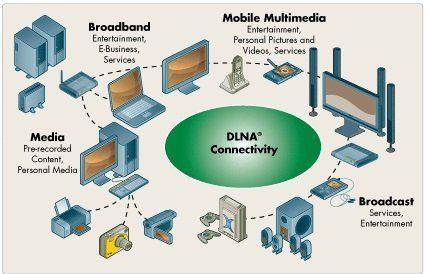 DLNA-obshhij-dostup.jpg