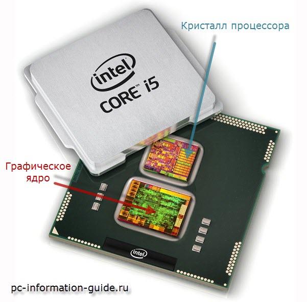 kak-ustroen-processor-intel-core-i5.jpg