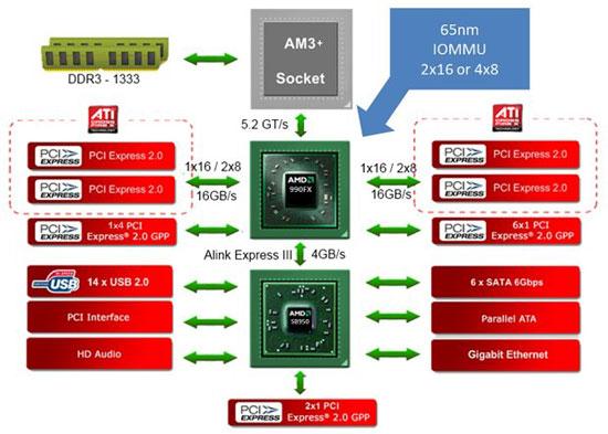 CHto-takoe-chipset-v-materinke.jpg