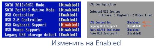 Включение USB в БИОС
