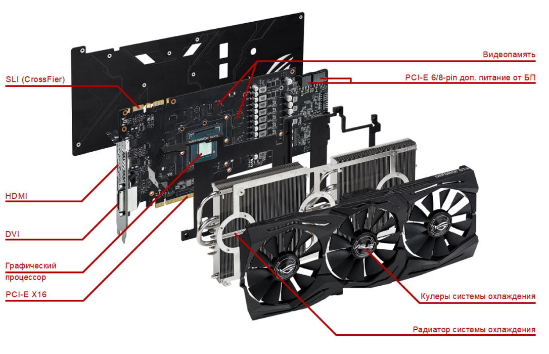 video-card-components-hight.jpg