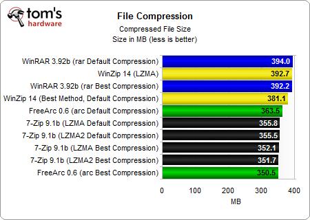 file_compression.png