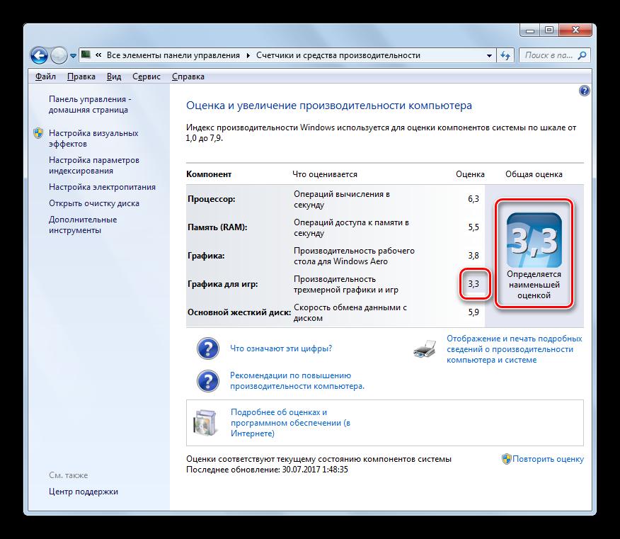 Otsenka-proizvoditelnosti-kompyutera-po-naimenshemu-ballu-v-Windows-7.png
