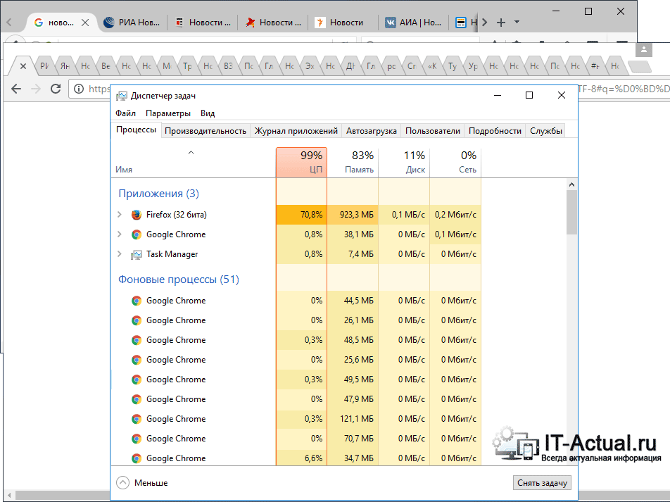 Tab-management-in-the-browser-1.png