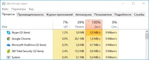 zagruzka-diska-chrome-skype-300x122.jpg